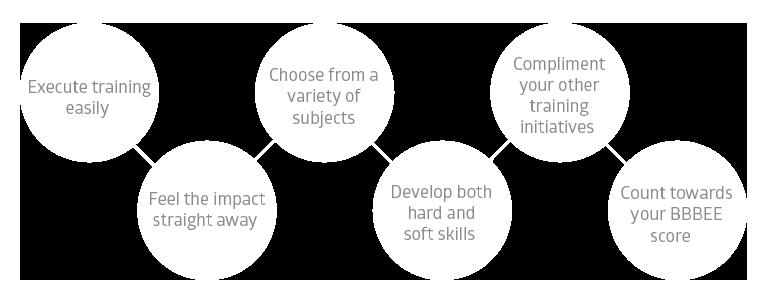 Benefits- short courses_4
