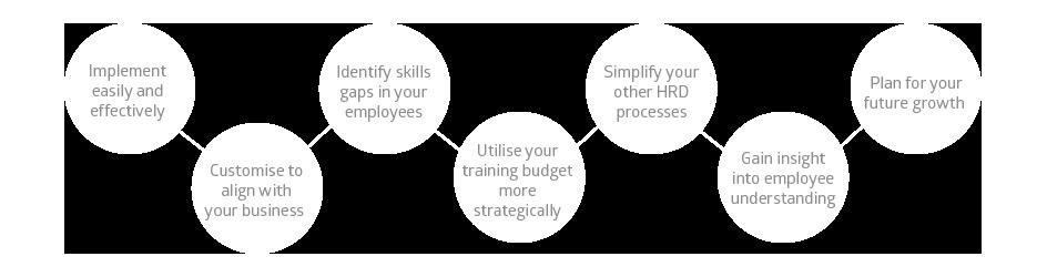 skills audit_3